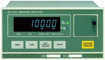 4323 Series Indicator