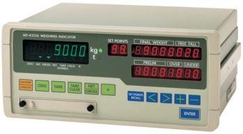 4325 Series Indicator
