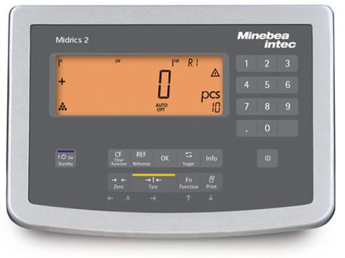 Midrics Indicators