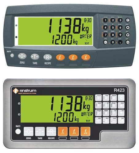 R400 Series Indicators